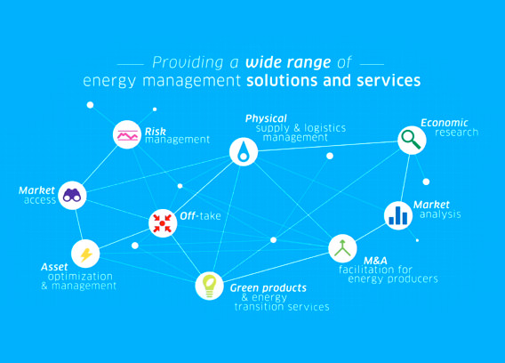 A wide range of expertise in energy management to meet your needs - solutions and services